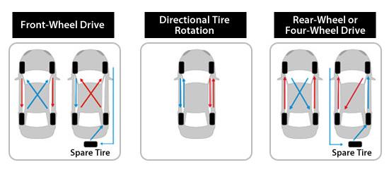 primewell tires driving safety. Black Bedroom Furniture Sets. Home Design Ideas